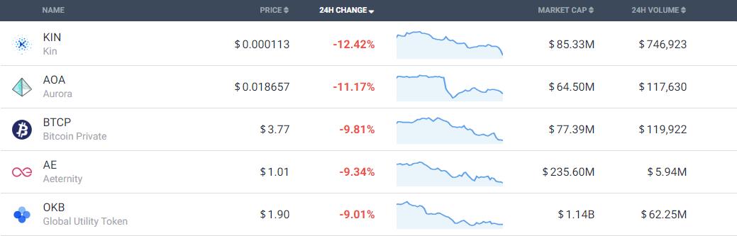 bitcoin ngày 20 -8