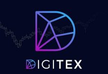 digitex-future