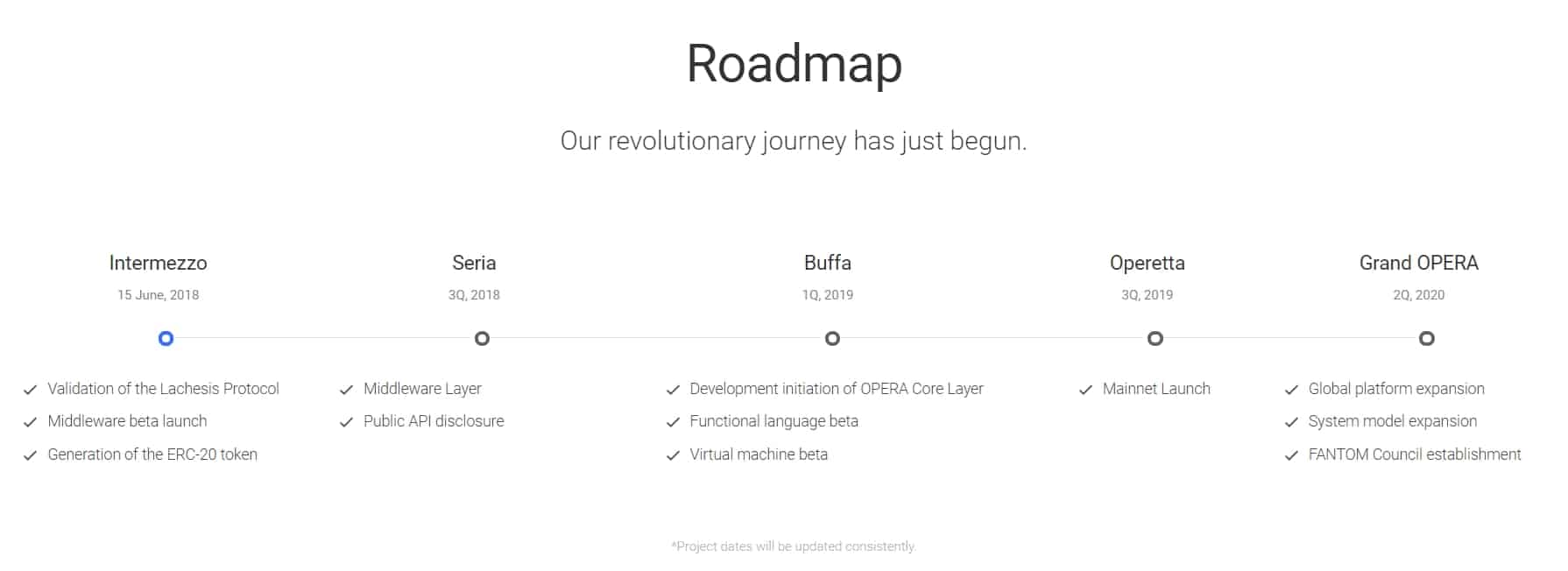 FANTOM-Roadmap
