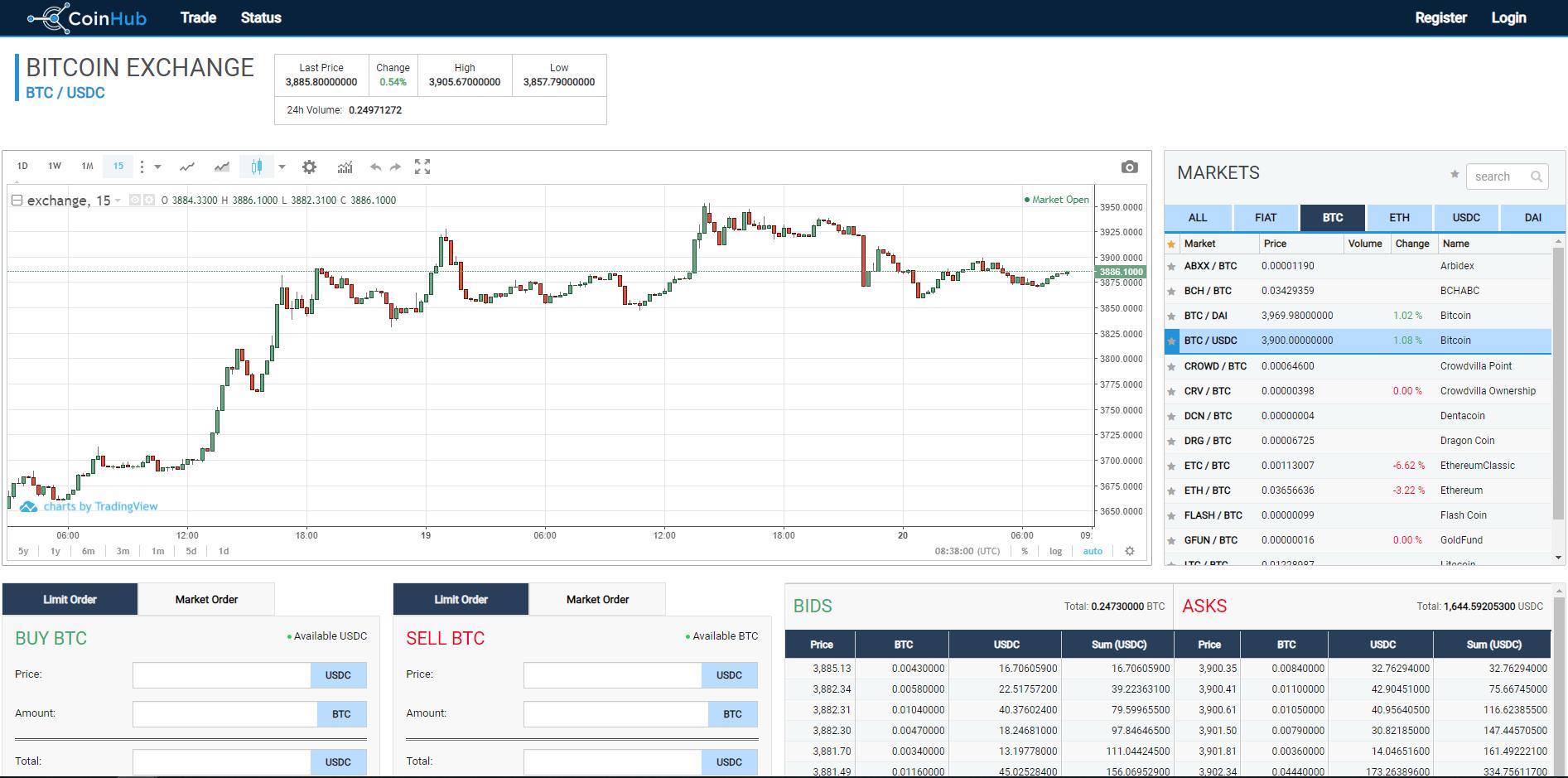 Coinhub-Trading-Chart-1