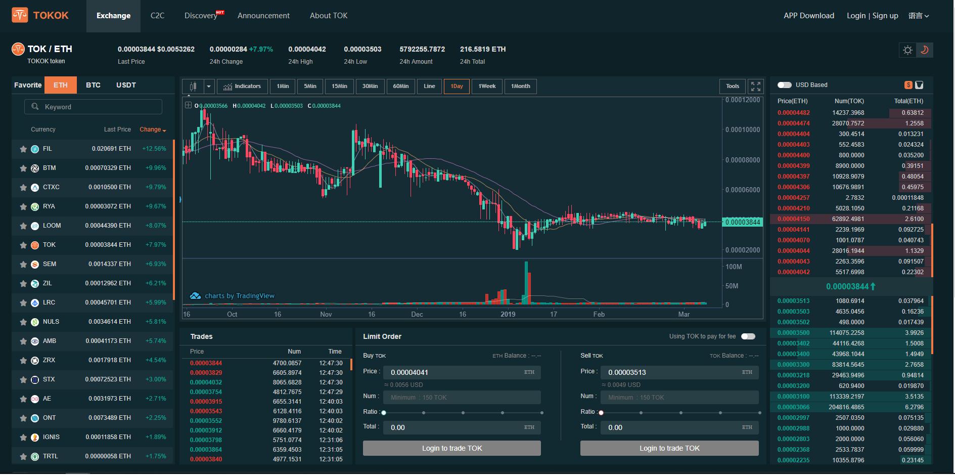 TOKOK-Trading-View
